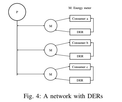 Identifying Topology of Low Voltage Distribution Networks Based on Smart Meter Data
