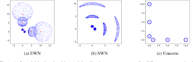 Inductive Bias of Gradient Descent for Exponentially Weight Normalized Smooth Homogeneous Neural Nets