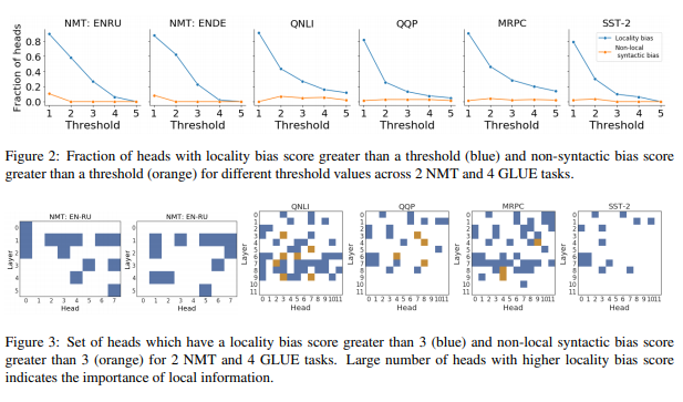 On the Importance of Local Information in Transformer Based Models